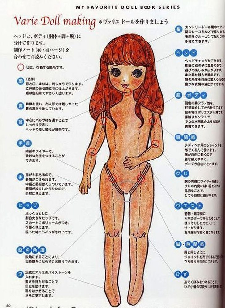 фото выкройка кукол с вытачками на туловище