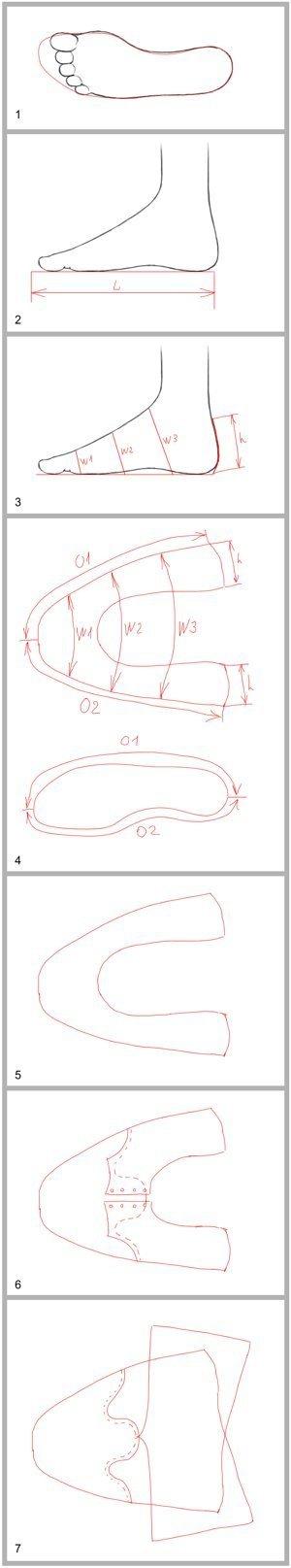 Выкройка обуви. Принципы построения